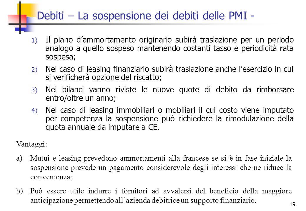 19 1) Il piano dammortamento originario subirà traslazione per un periodo analogo a quello sospeso mantenendo costanti tasso e periodicità rata sospes