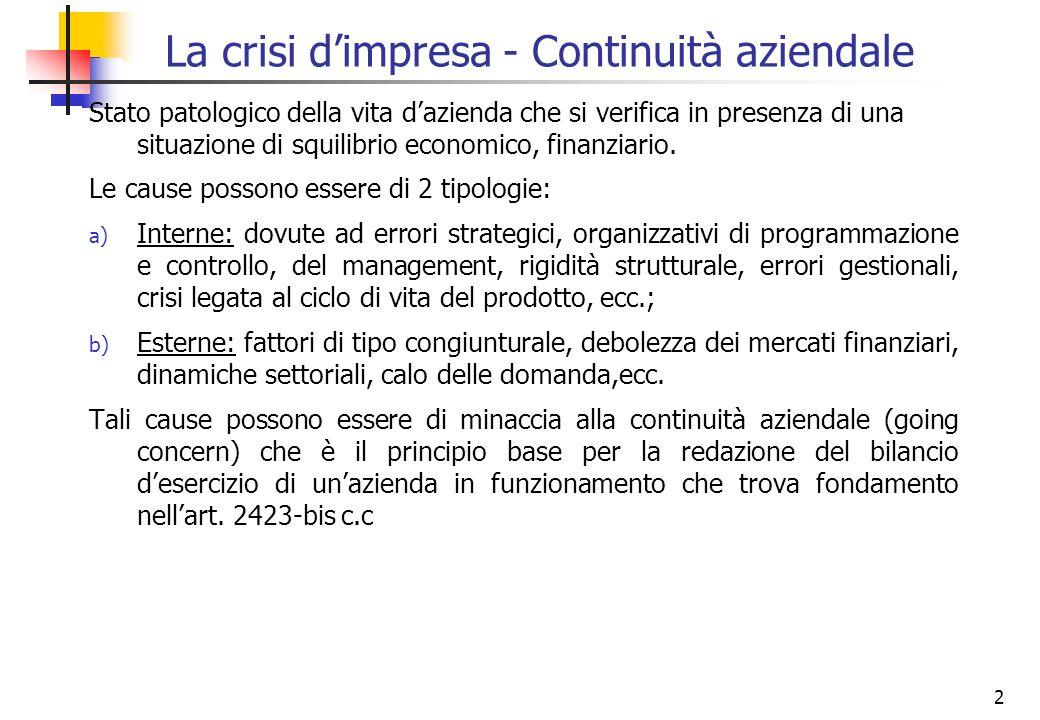 2 La crisi dimpresa - Continuità aziendale Stato patologico della vita dazienda che si verifica in presenza di una situazione di squilibrio economico,