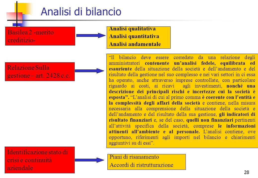 28 Analisi di bilancio Basilea 2 -merito creditizio- Relazione Sulla gestione – art. 2428 c.c. Identificazione stato di crisi e continuità aziendale A