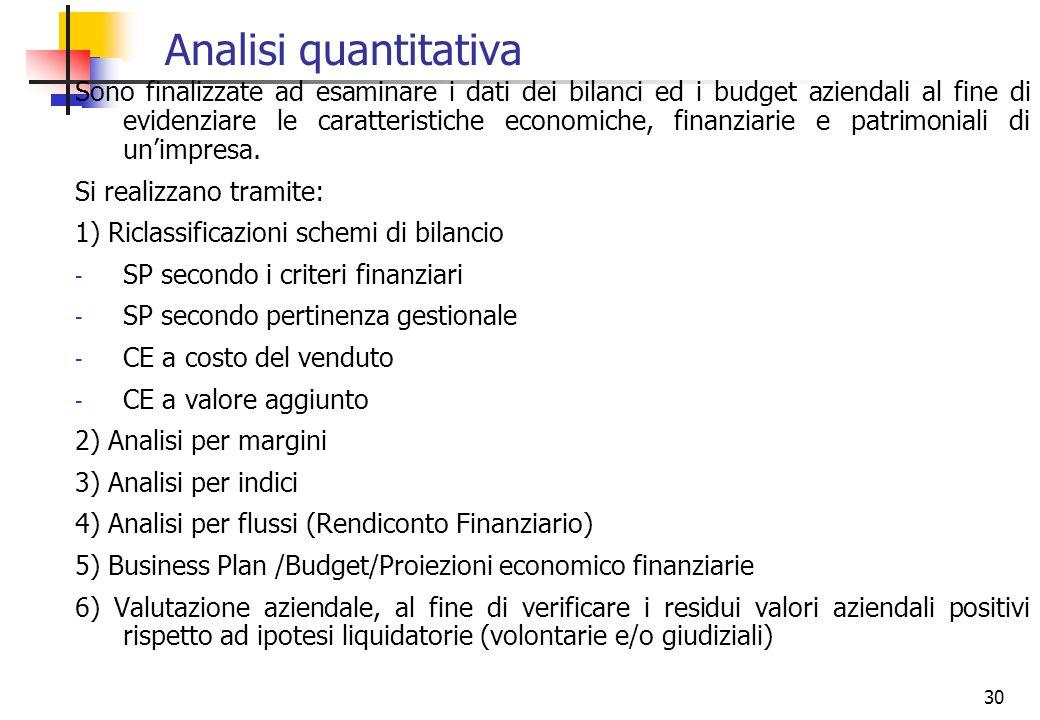 30 Analisi quantitativa Sono finalizzate ad esaminare i dati dei bilanci ed i budget aziendali al fine di evidenziare le caratteristiche economiche, f