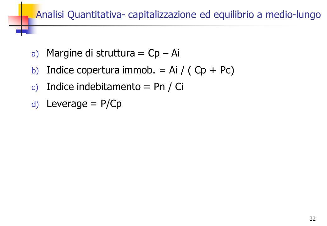 32 a) Margine di struttura = Cp – Ai b) Indice copertura immob. = Ai / ( Cp + Pc) c) Indice indebitamento = Pn / Ci d) Leverage = P/Cp Analisi Quantit