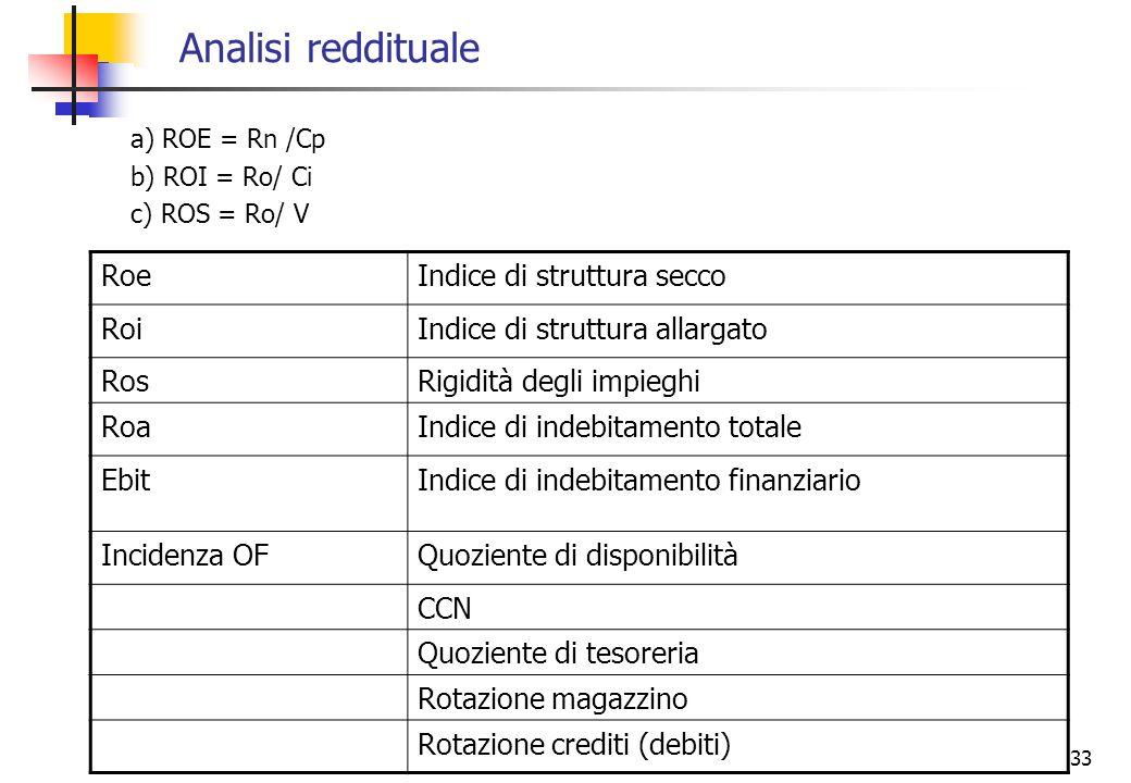 33 Analisi reddituale a) ROE = Rn /Cp b) ROI = Ro/ Ci c) ROS = Ro/ V RoeIndice di struttura secco RoiIndice di struttura allargato RosRigidità degli i