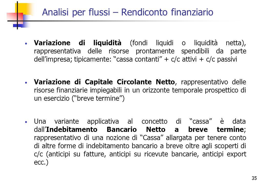 35 Analisi per flussi – Rendiconto finanziario Variazione di liquidità (fondi liquidi o liquidità netta), rappresentativa delle risorse prontamente sp