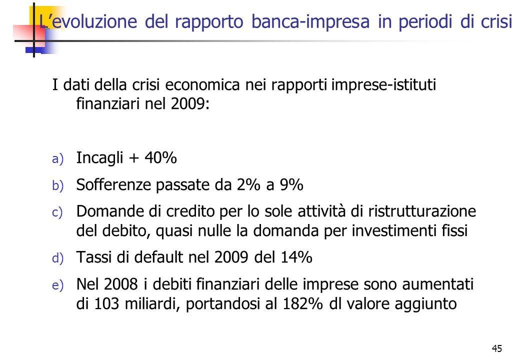 45 Levoluzione del rapporto banca-impresa in periodi di crisi I dati della crisi economica nei rapporti imprese-istituti finanziari nel 2009: a) Incag