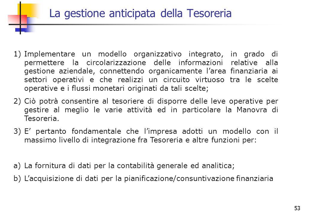 53 La gestione anticipata della Tesoreria 1)Implementare un modello organizzativo integrato, in grado di permettere la circolarizzazione delle informa
