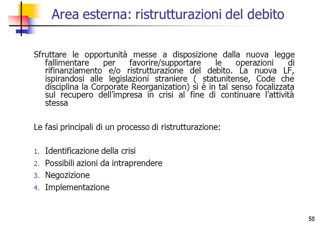 58 Area esterna: ristrutturazioni del debito Sfruttare le opportunità messe a disposizione dalla nuova legge fallimentare per favorire/supportare le o