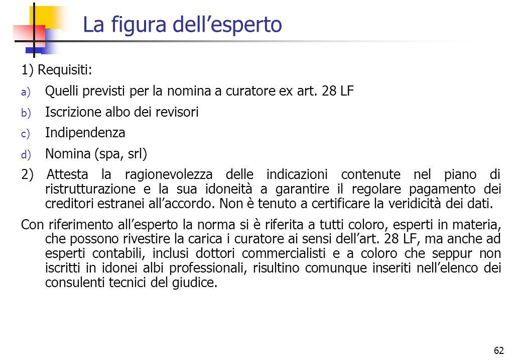 62 La figura dellesperto 1) Requisiti: a) Quelli previsti per la nomina a curatore ex art. 28 LF b) Iscrizione albo dei revisori c) Indipendenza d) No