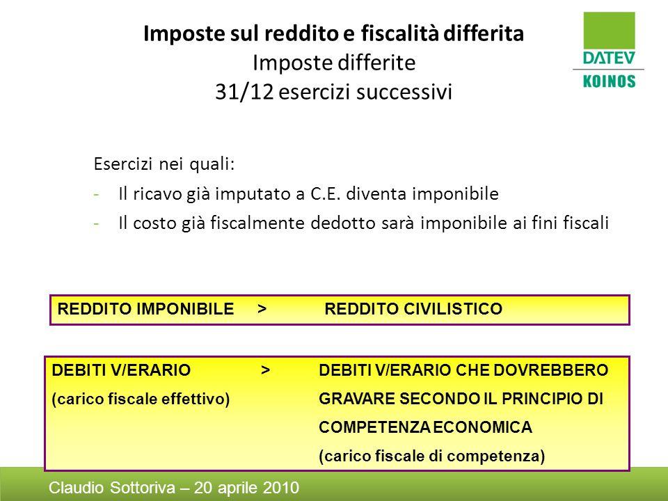 Imposte sul reddito e fiscalità differita Imposte differite 31/12 esercizi successivi Esercizi nei quali: -Il ricavo già imputato a C.E.