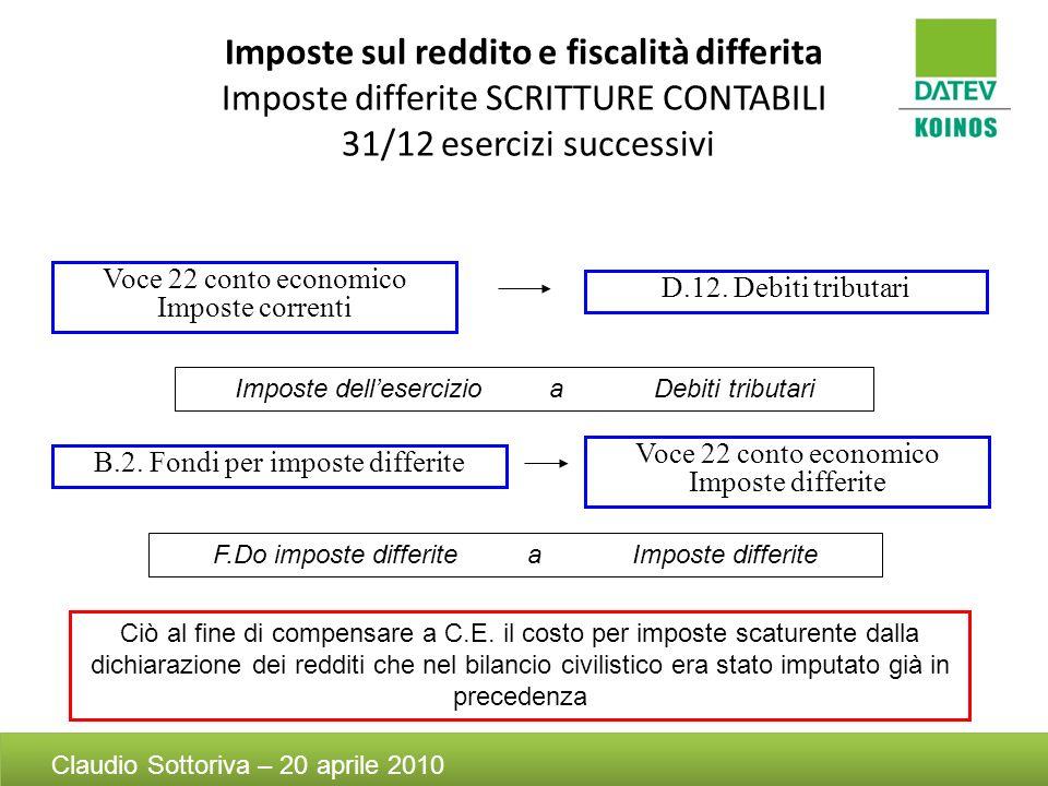 Imposte sul reddito e fiscalità differita Imposte differite SCRITTURE CONTABILI 31/12 esercizi successivi B.2.