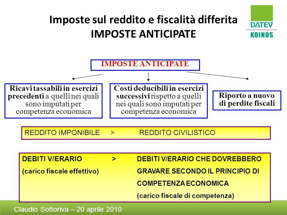 Imposte sul reddito e fiscalità differita IMPOSTE ANTICIPATE Ricavi tassabili in esercizi precedenti a quelli nei quali sono imputati per competenza e