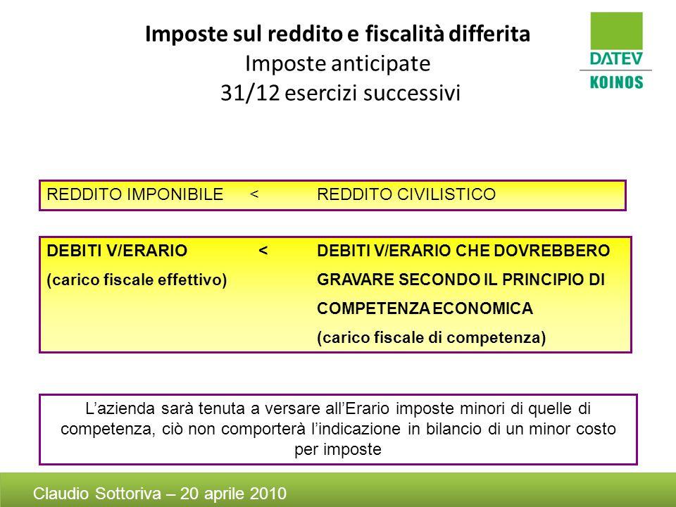 Imposte sul reddito e fiscalità differita Imposte anticipate 31/12 esercizi successivi REDDITO IMPONIBILE < REDDITO CIVILISTICO DEBITI V/ERARIO < DEBITI V/ERARIO CHE DOVREBBERO (carico fiscale effettivo)GRAVARE SECONDO IL PRINCIPIO DI COMPETENZA ECONOMICA (carico fiscale di competenza) Lazienda sarà tenuta a versare allErario imposte minori di quelle di competenza, ciò non comporterà lindicazione in bilancio di un minor costo per imposte Claudio Sottoriva – 20 aprile 2010