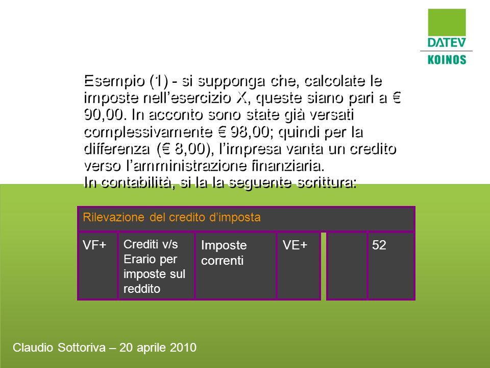 Esempio (1) - si supponga che, calcolate le imposte nellesercizio X, queste siano pari a 90,00.