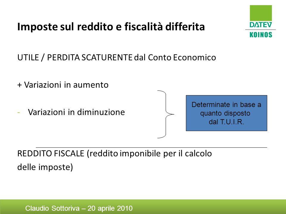 Imposte sul reddito e fiscalità differita UTILE / PERDITA SCATURENTE dal Conto Economico + Variazioni in aumento -Variazioni in diminuzione REDDITO FI