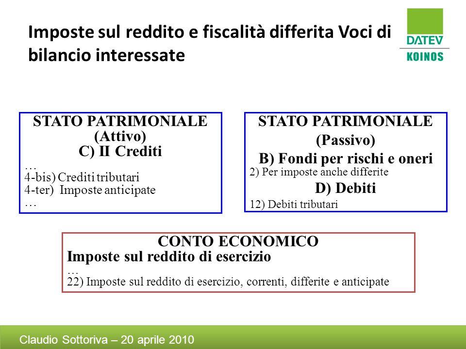 Imposte sul reddito e fiscalità differita Voci di bilancio interessate STATO PATRIMONIALE (Attivo) C) II Crediti … 4-bis) Crediti tributari 4-ter) Imp