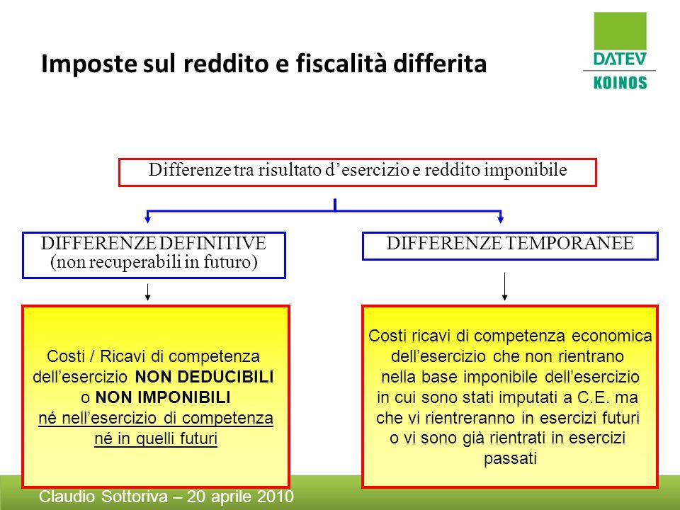 Imposte sul reddito e fiscalità differita Differenze tra risultato desercizio e reddito imponibile DIFFERENZE DEFINITIVE (non recuperabili in futuro)