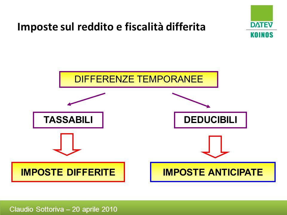 Imposte sul reddito e fiscalità differita DIFFERENZE TEMPORANEE TASSABILIDEDUCIBILI IMPOSTE DIFFERITEIMPOSTE ANTICIPATE Claudio Sottoriva – 20 aprile 2010