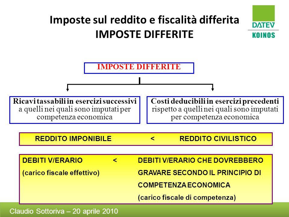 Imposte sul reddito e fiscalità differita IMPOSTE DIFFERITE IMPOSTE DIFFERITE Ricavi tassabili in esercizi successivi a quelli nei quali sono imputati