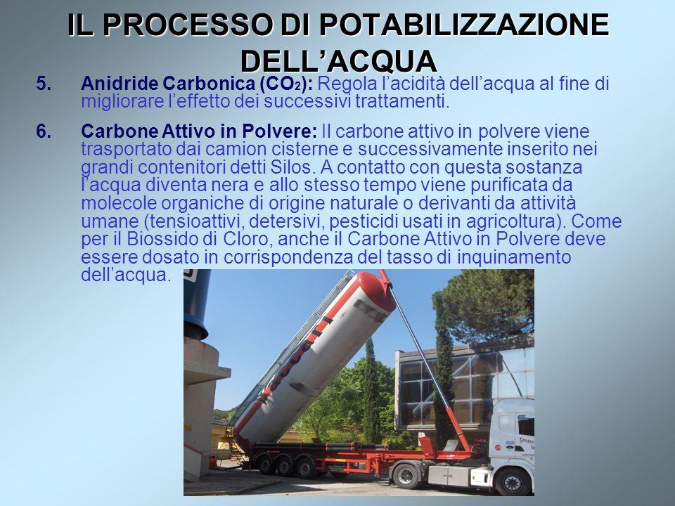 IL PROCESSO DI POTABILIZZAZIONE DELLACQUA 5.Anidride Carbonica (CO 2 ): Regola lacidità dellacqua al fine di migliorare leffetto dei successivi tratta