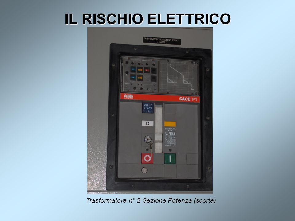 IL RISCHIO ELETTRICO Trasformatore n° 2 Sezione Potenza (scorta)