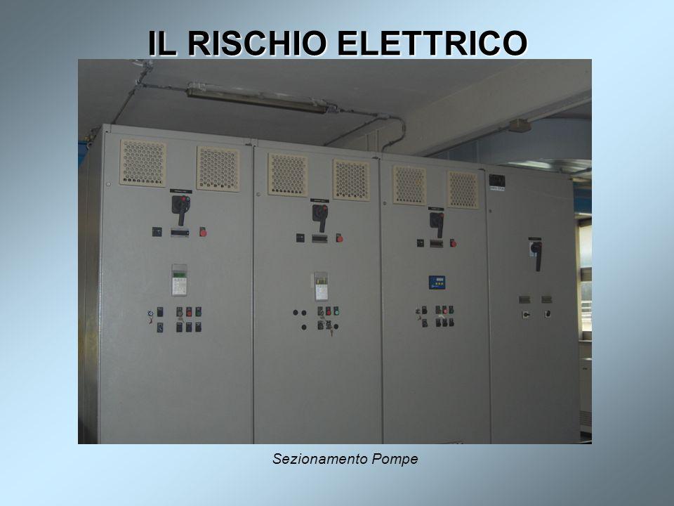 IL RISCHIO ELETTRICO Sezionamento Pompe