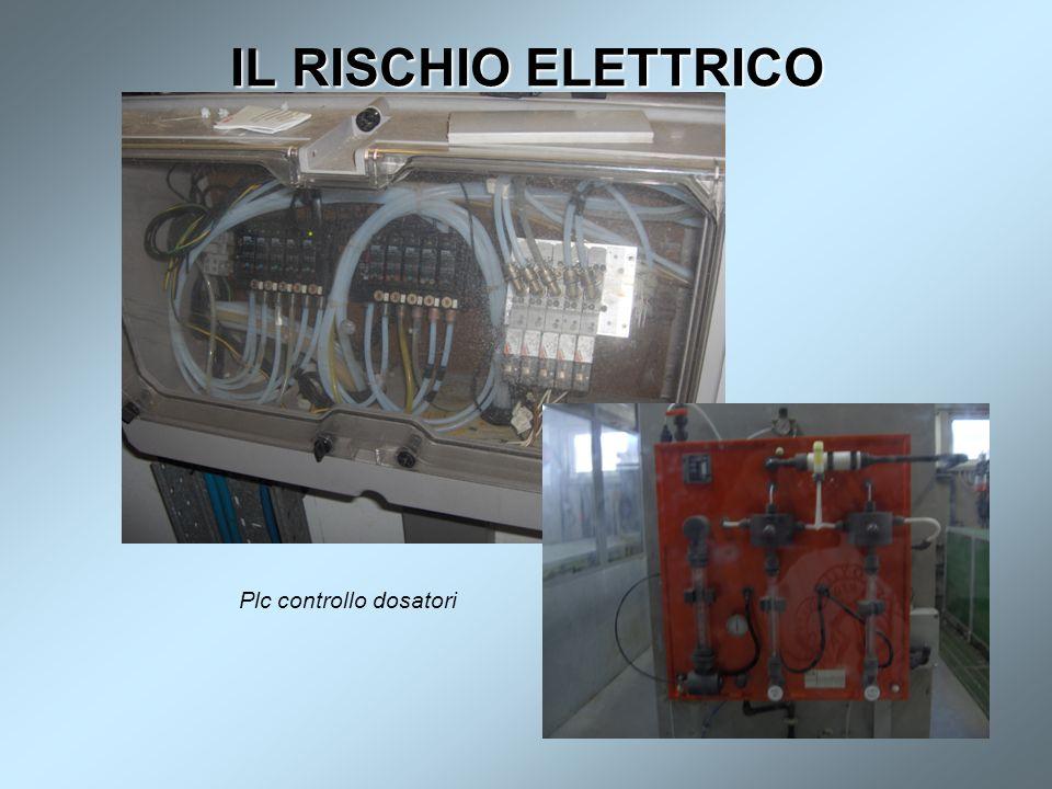 IL RISCHIO ELETTRICO Plc controllo dosatori