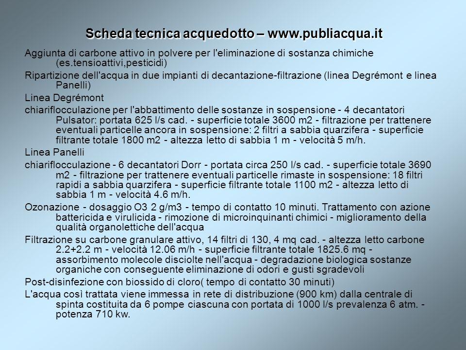 Scheda tecnica acquedotto – www.publiacqua.it Aggiunta di carbone attivo in polvere per l'eliminazione di sostanza chimiche (es.tensioattivi,pesticidi
