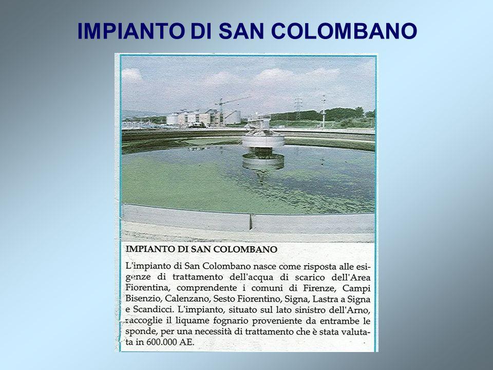 IMPIANTO DI SAN COLOMBANO