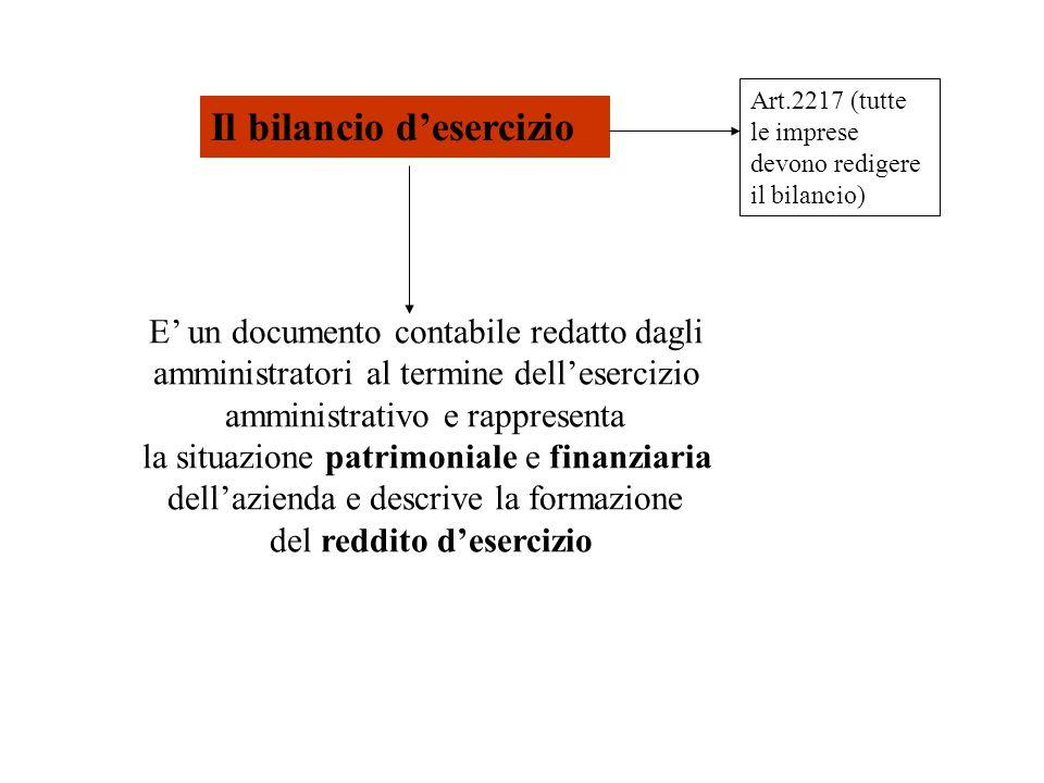 Il bilancio desercizio Art.2217 (tutte le imprese devono redigere il bilancio) E un documento contabile redatto dagli amministratori al termine delles
