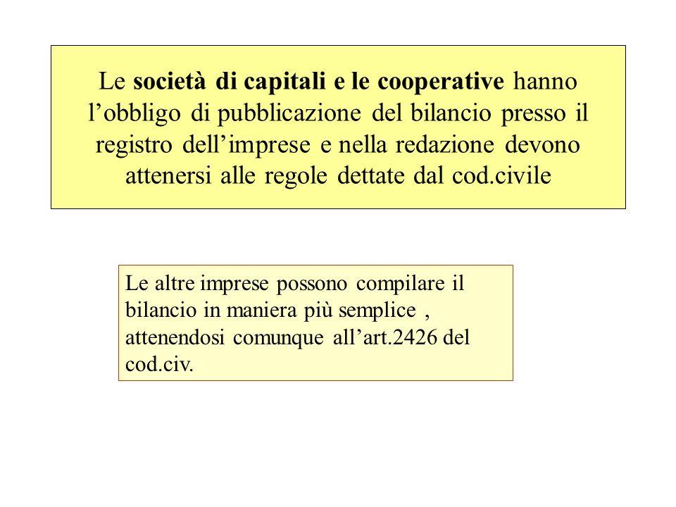 Le società di capitali e le cooperative hanno lobbligo di pubblicazione del bilancio presso il registro dellimprese e nella redazione devono attenersi