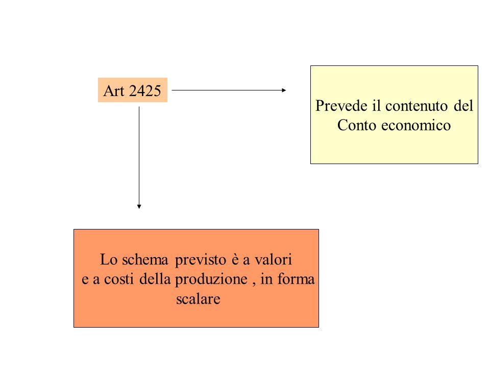 Art 2425 Prevede il contenuto del Conto economico Lo schema previsto è a valori e a costi della produzione, in forma scalare