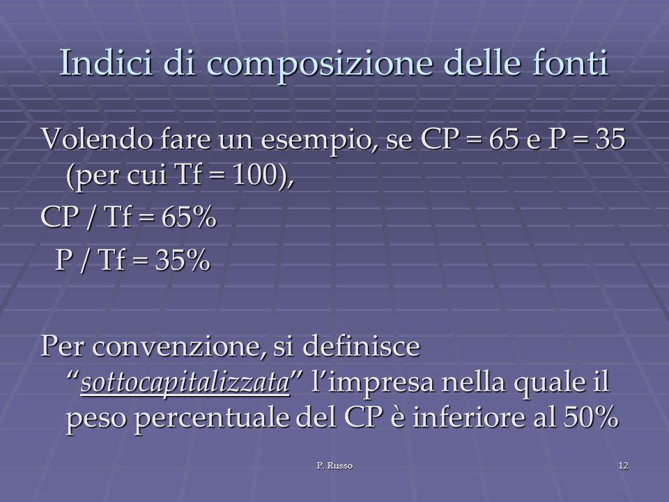 P. Russo12 Indici di composizione delle fonti Volendo fare un esempio, se CP = 65 e P = 35 (per cui Tf = 100), CP / Tf = 65% P / Tf = 35% P / Tf = 35%