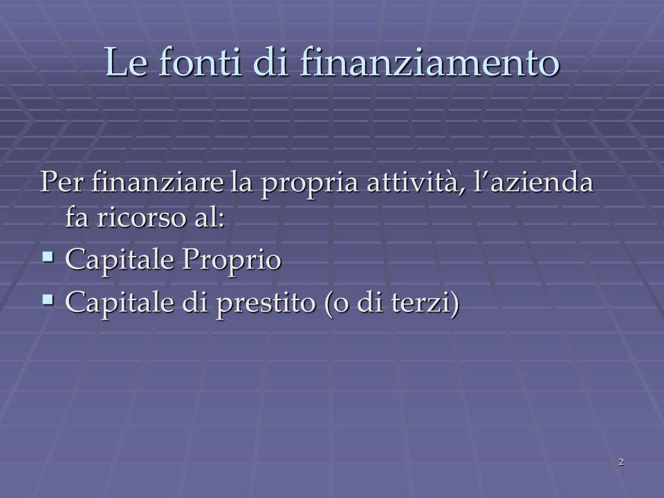 2 Le fonti di finanziamento Per finanziare la propria attività, lazienda fa ricorso al: Capitale Proprio Capitale Proprio Capitale di prestito (o di t