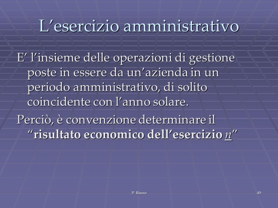 P. Russo49 Lesercizio amministrativo E linsieme delle operazioni di gestione poste in essere da unazienda in un periodo amministrativo, di solito coin