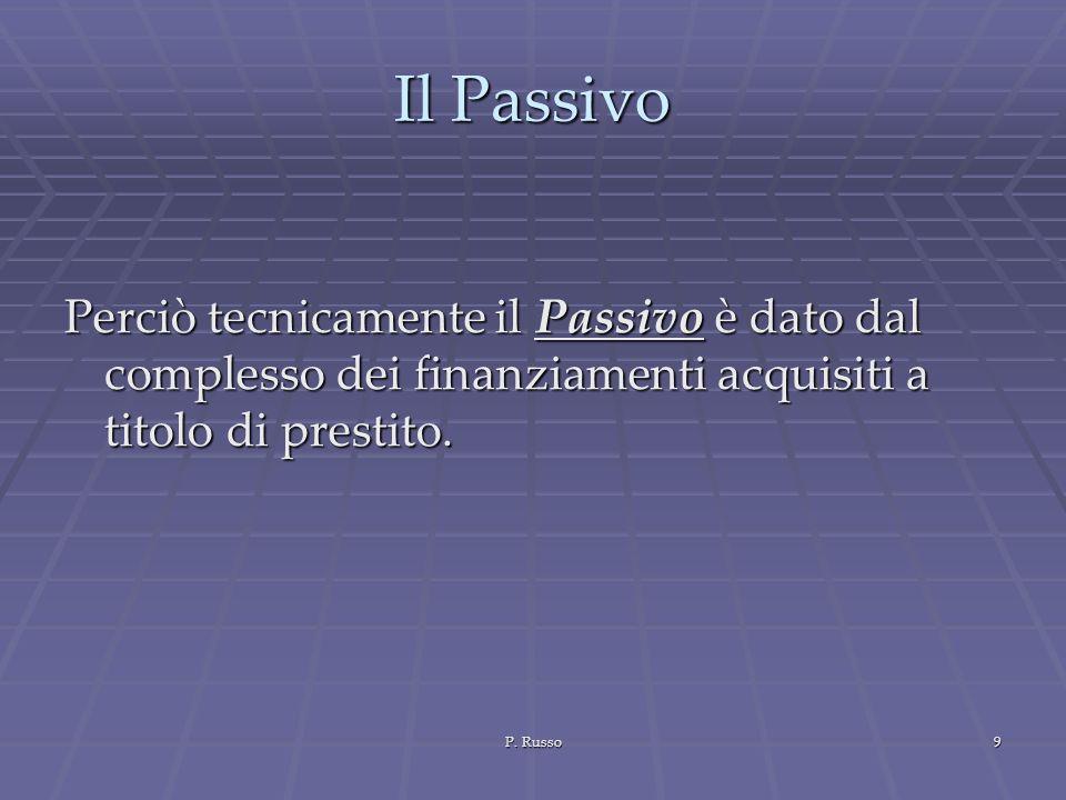 P. Russo9 Il Passivo Perciò tecnicamente il Passivo è dato dal complesso dei finanziamenti acquisiti a titolo di prestito.