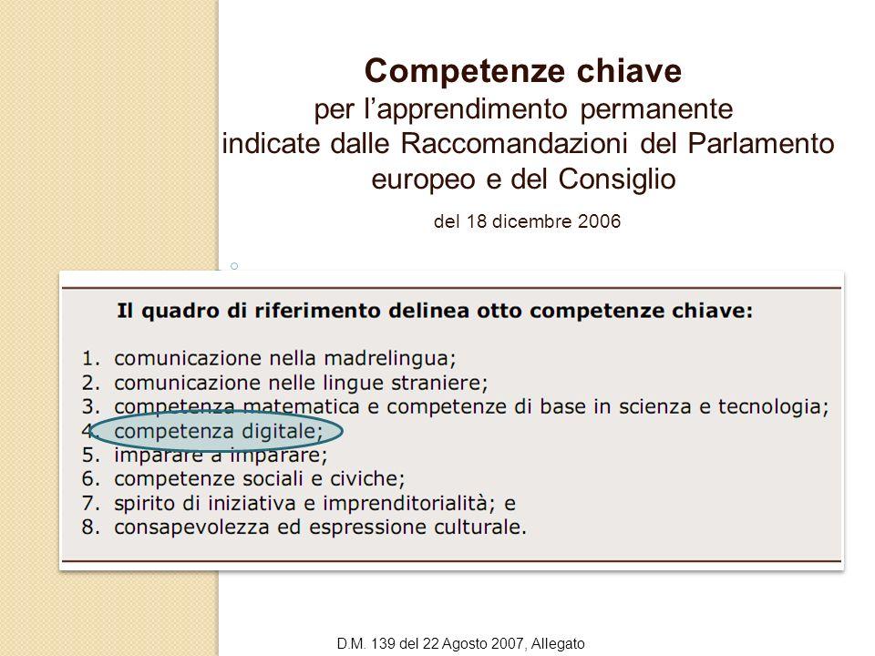 Competenze chiave per lapprendimento permanente indicate dalle Raccomandazioni del Parlamento europeo e del Consiglio del 18 dicembre 2006 D.M. 139 de