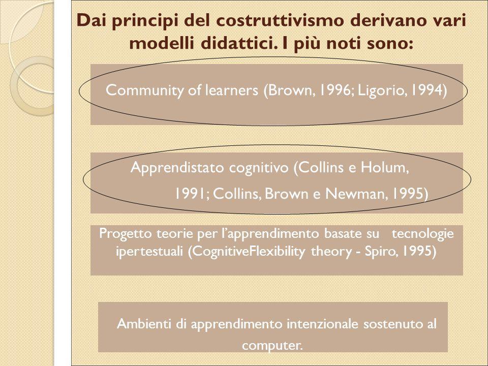 Community of learners (Brown, 1996; Ligorio, 1994) Apprendistato cognitivo (Collins e Holum, 1991; Collins, Brown e Newman, 1995) Progetto teorie per