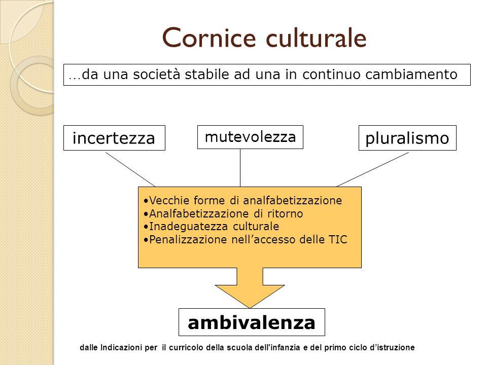 Cornice culturale incertezza … da una società stabile ad una in continuo cambiamento mutevolezza pluralismo Vecchie forme di analfabetizzazione Analfa