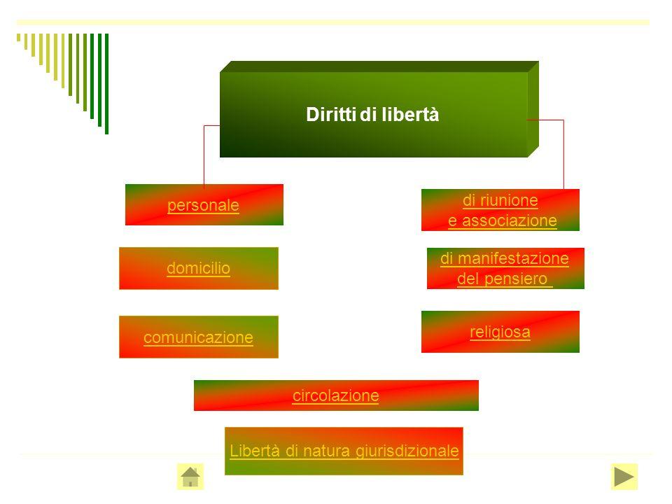 Diritti di libertà Libertà di natura giurisdizionale domicilio personale di riunione e associazione di manifestazione del pensiero religiosa circolazione comunicazione