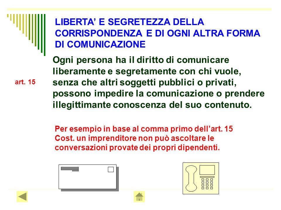 Diritto di esprimere liberamente le proprie idee Diritto al silenzio Libertà di informare e di essere informati Diritto di utilizzare ogni mezzo tecnico per diffondere il proprio pensiero ART 21 LIBERTA DI STAMPA