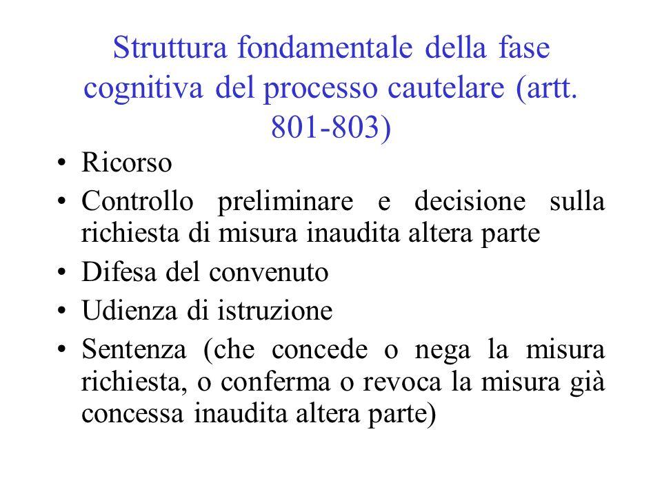 Struttura fondamentale della fase cognitiva del processo cautelare (artt. 801-803) Ricorso Controllo preliminare e decisione sulla richiesta di misura