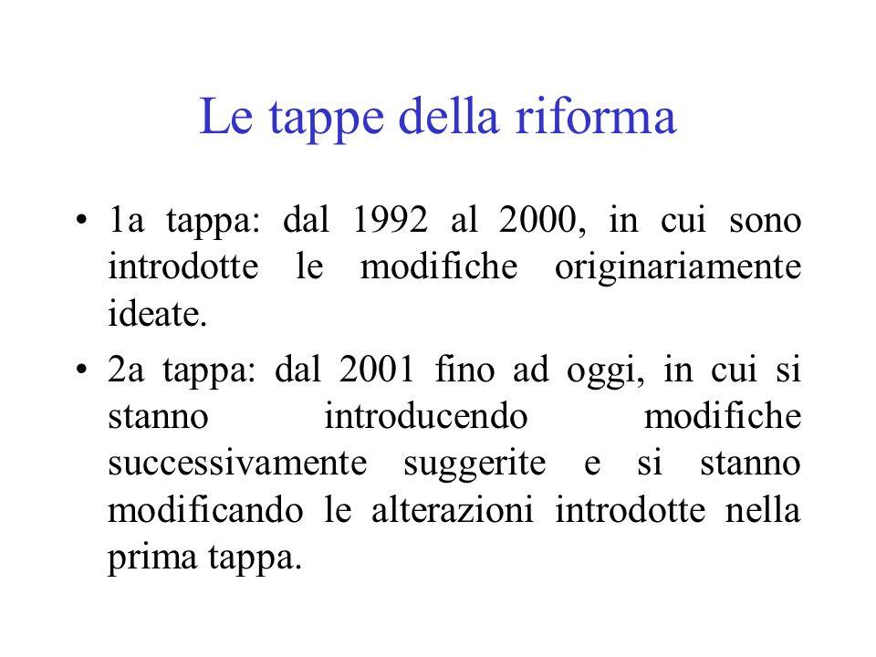 Le tappe della riforma 1a tappa: dal 1992 al 2000, in cui sono introdotte le modifiche originariamente ideate. 2a tappa: dal 2001 fino ad oggi, in cui