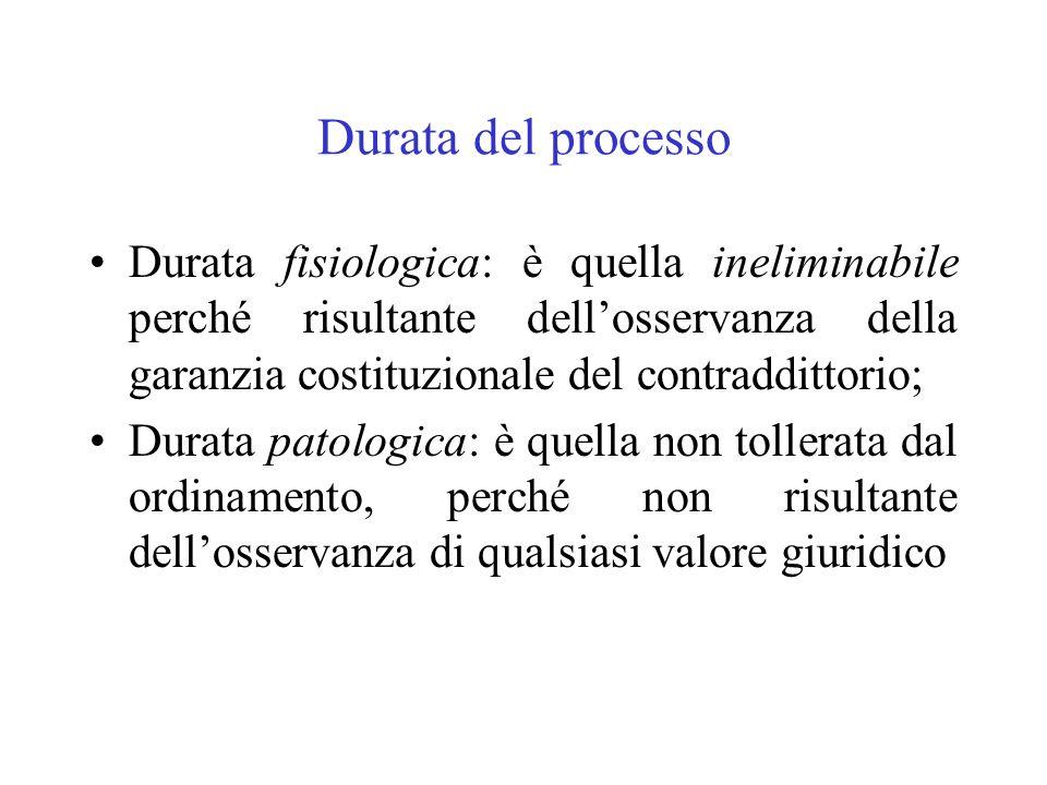 Durata del processo Durata fisiologica: è quella ineliminabile perché risultante dellosservanza della garanzia costituzionale del contraddittorio; Dur