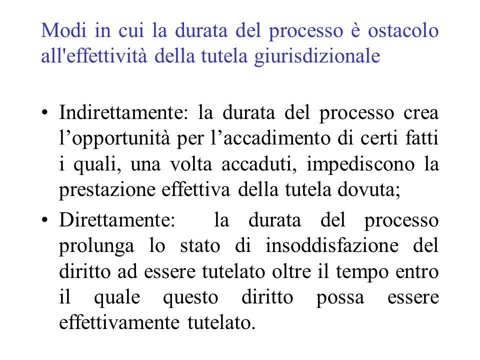 Modi in cui la durata del processo è ostacolo all'effettività della tutela giurisdizionale Indirettamente: la durata del processo crea lopportunità pe