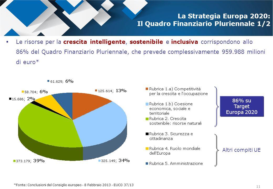 11 Le risorse per la crescita intelligente, sostenibile e inclusiva corrispondono allo 86% del Quadro Finanziario Pluriennale, che prevede complessiva