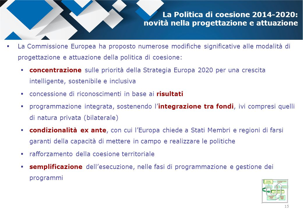 15 La Commissione Europea ha proposto numerose modifiche significative alle modalità di progettazione e attuazione della politica di coesione: concent
