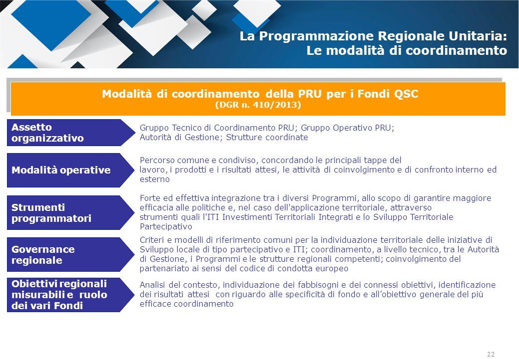 22 Modalità di coordinamento della PRU per i Fondi QSC (DGR n. 410/2013) Modalità di coordinamento della PRU per i Fondi QSC (DGR n. 410/2013) Gruppo