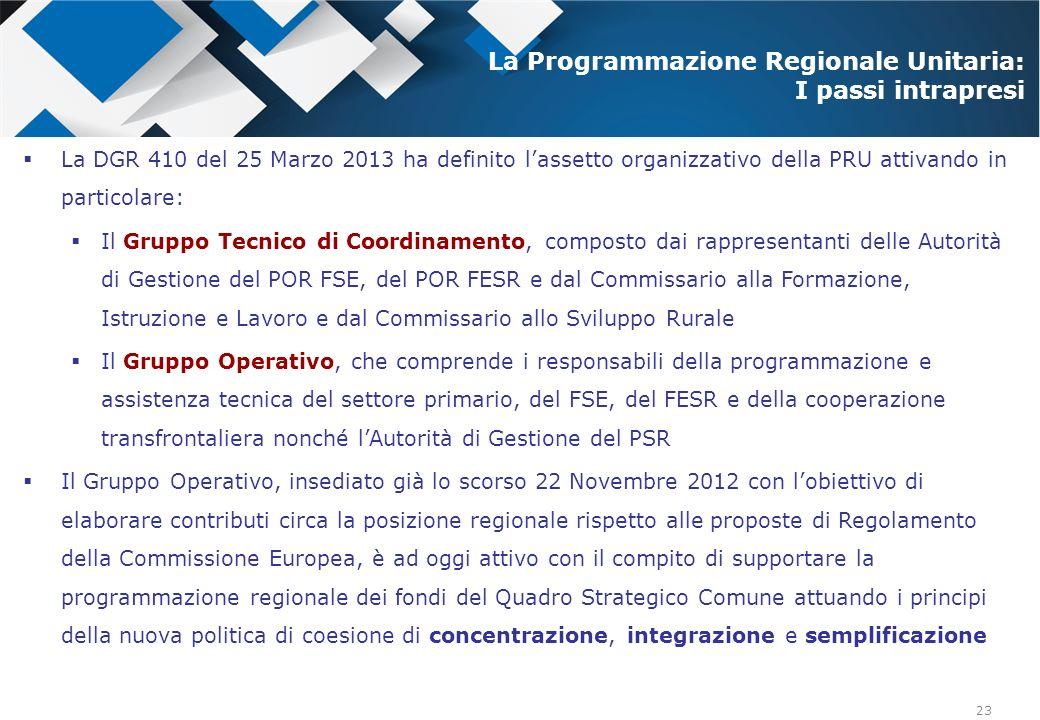 23 La DGR 410 del 25 Marzo 2013 ha definito lassetto organizzativo della PRU attivando in particolare: Il Gruppo Tecnico di Coordinamento, composto da
