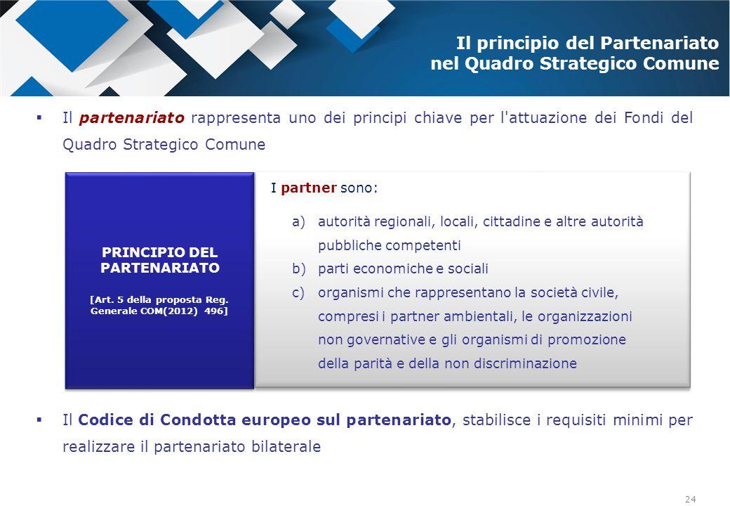 24 Il partenariato rappresenta uno dei principi chiave per l'attuazione dei Fondi del Quadro Strategico Comune Il Codice di Condotta europeo sul parte