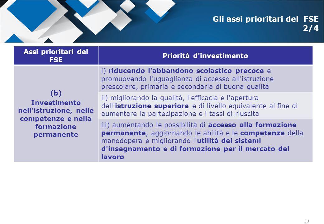 30 Assi prioritari del FSE Priorità d'investimento (b) Investimento nell'istruzione, nelle competenze e nella formazione permanente i) riducendo l'abb