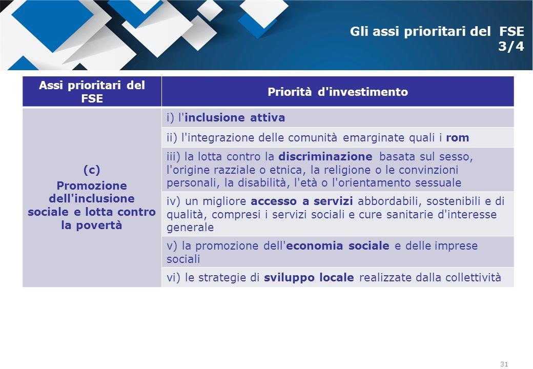 31 Assi prioritari del FSE Priorità d'investimento (c) Promozione dell'inclusione sociale e lotta contro la povertà i) l'inclusione attiva ii) l'integ